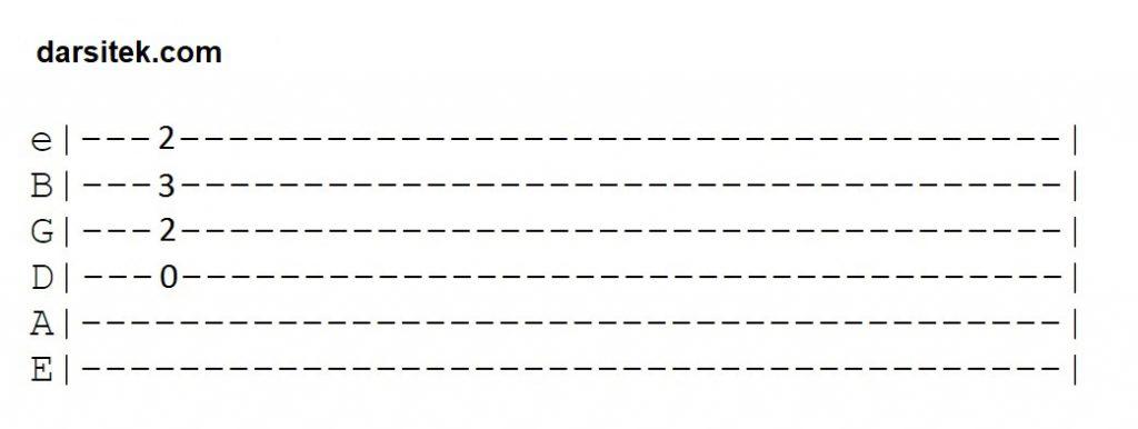 contoh chord pada tablature